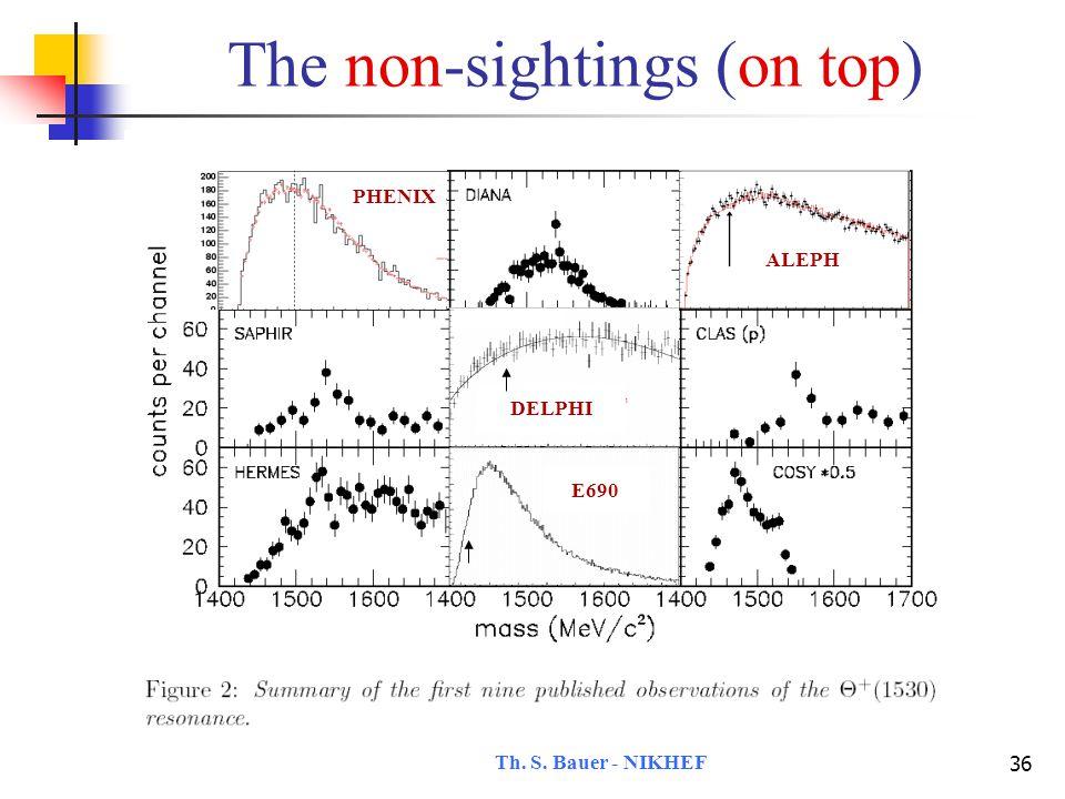 Th. S. Bauer - NIKHEF 36 The non-sightings (on top) PHENIX DELPHI ALEPH E690