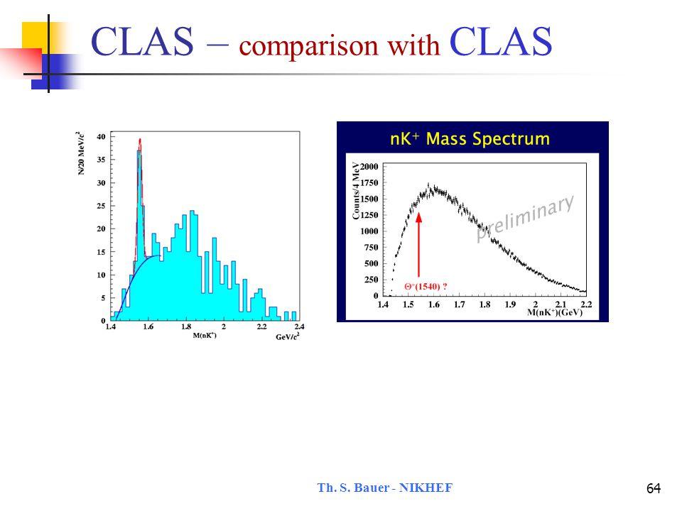 Th. S. Bauer - NIKHEF 64 CLAS – comparison with CLAS
