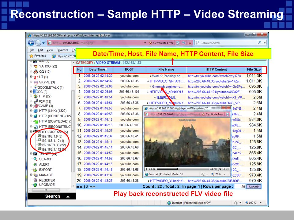 Reconstruction – Sample HTTP – Video Streaming Date/Time, Host, File Name, HTTP Content, File Size Play back reconstructed FLV video file