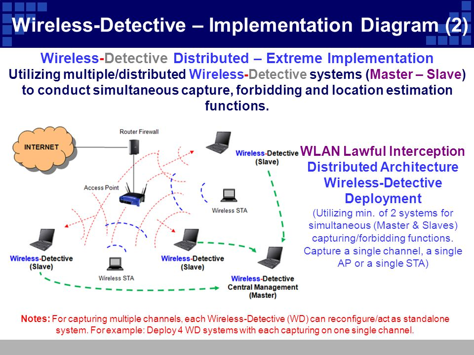 Wireless-Detective Distributed – Extreme Implementation Utilizing multiple/distributed Wireless-Detective systems (Master – Slave) to conduct simultan