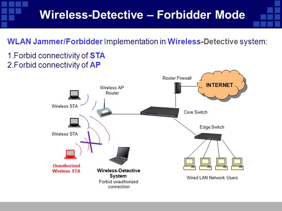 Wireless-Detective – Forbidder Mode WLAN Jammer/Forbidder Implementation in Wireless-Detective system: 1.Forbid connectivity of STA 2.Forbid connectiv