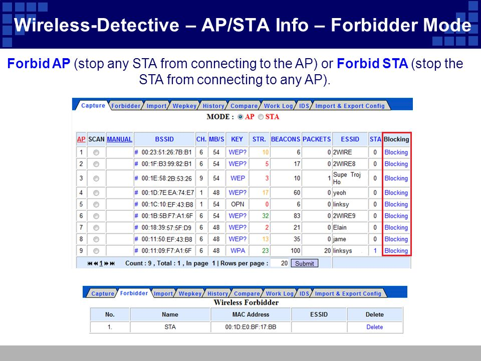 Wireless-Detective – AP/STA Info – Forbidder Mode Forbid AP (stop any STA from connecting to the AP) or Forbid STA (stop the STA from connecting to an