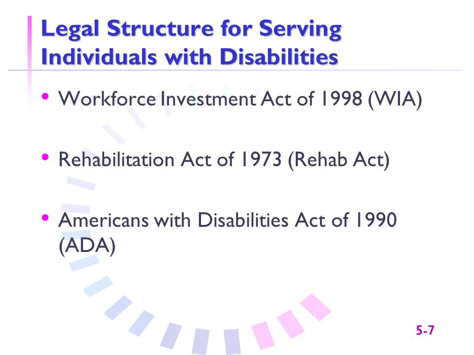 5-7 Legal Structure for Serving Individuals with Disabilities Workforce Investment Act of 1998 (WIA) Rehabilitation Act of 1973 (Rehab Act) Americans