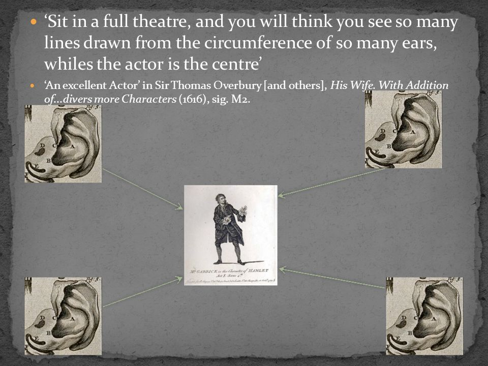 'Sit in a full theatre, and you will think you see so many lines drawn from the circumference of so many ears, whiles the actor is the centre' 'An excellent Actor' in Sir Thomas Overbury [and others], His Wife.