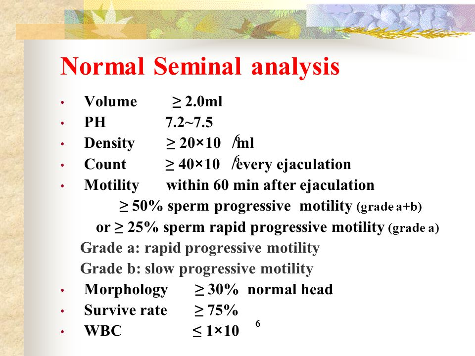 Volume ≥ 2.0ml PH 7.2~7.5 Density ≥ 20×10 /ml Count ≥ 40×10 /every ejaculation Motility within 60 min after ejaculation ≥ 50% sperm progressive motility (grade a+b) or ≥ 25% sperm rapid progressive motility (grade a) Grade a: rapid progressive motility Grade b: slow progressive motility Morphology ≥ 30% normal head Survive rate ≥ 75% WBC ≤ 1×10 6 6 6 Normal Seminal analysis