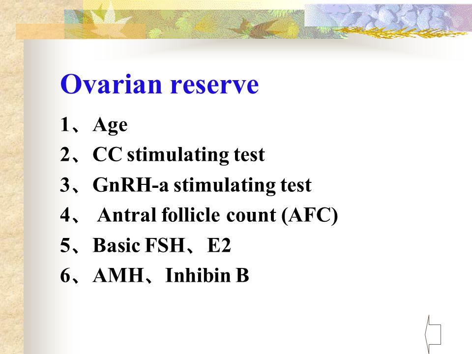 Ovarian reserve 1 、 Age 2 、 CC stimulating test 3 、 GnRH-a stimulating test 4 、 Antral follicle count (AFC) 5 、 Basic FSH 、 E2 6 、 AMH 、 Inhibin B