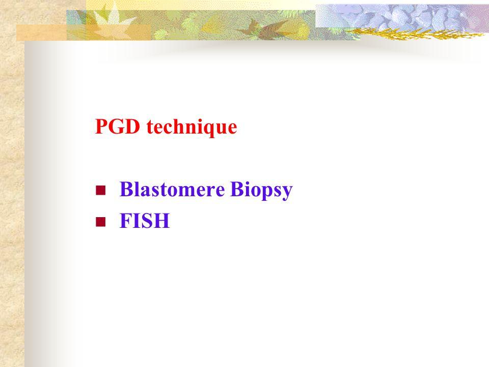 PGD technique Blastomere Biopsy FISH