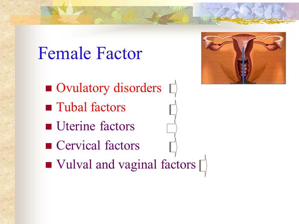 Female Factor Ovulatory disorders Tubal factors Uterine factors Cervical factors Vulval and vaginal factors