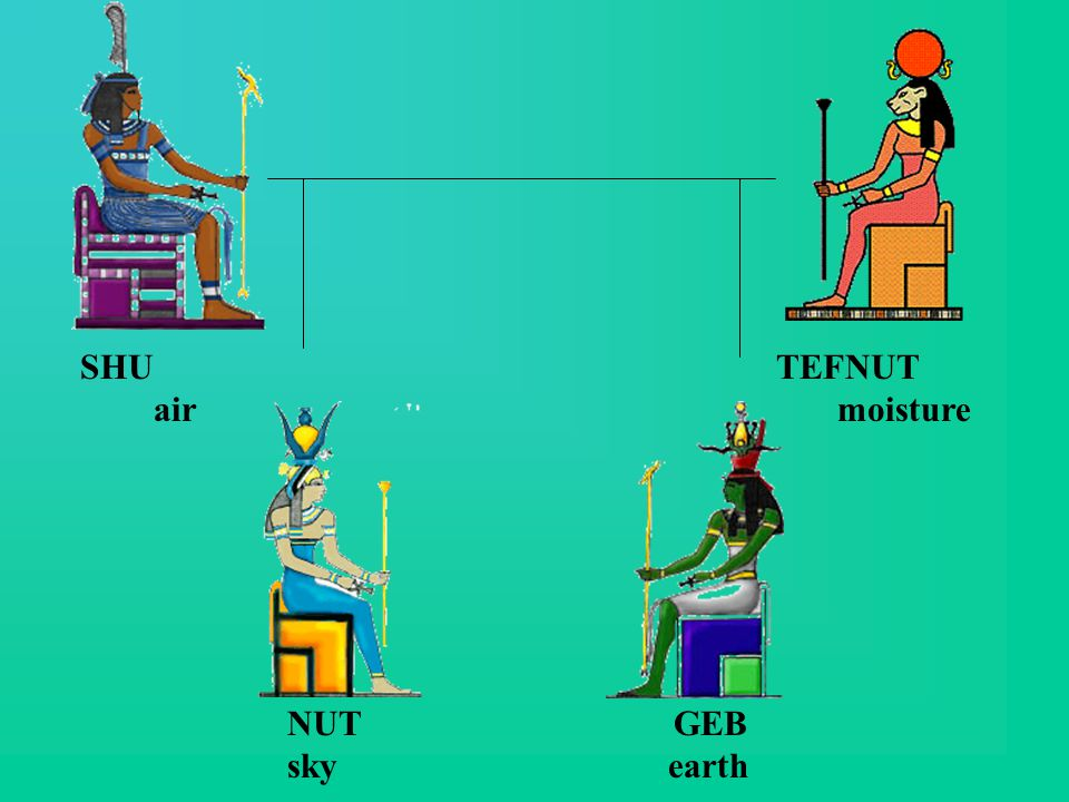 SET Lord of Chaos and Evil was jealous of the power of his brother OSIRIS.