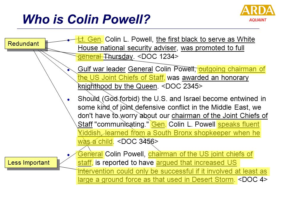 AQUAINT Who is Colin Powell. l Lt. Gen. Colin L.