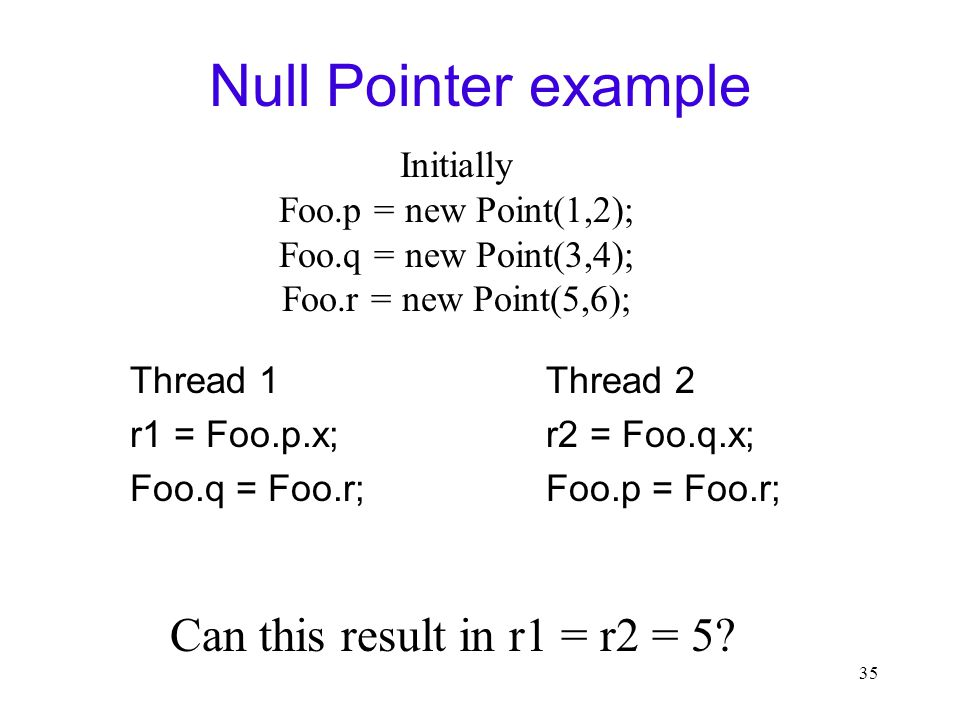 35 Null Pointer example Thread 1 r1 = Foo.p.x; Foo.q = Foo.r; Thread 2 r2 = Foo.q.x; Foo.p = Foo.r; Initially Foo.p = new Point(1,2); Foo.q = new Point(3,4); Foo.r = new Point(5,6); Can this result in r1 = r2 = 5
