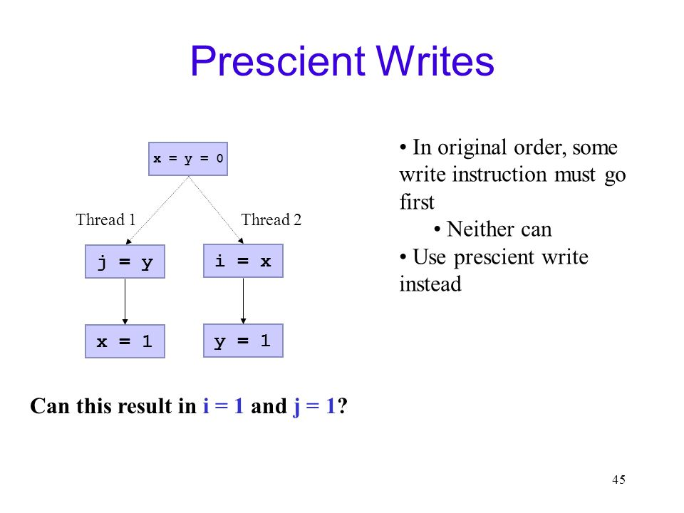 45 Prescient Writes Can this result in i = 1 and j = 1.