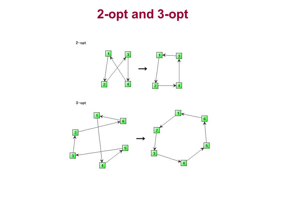 2-opt and 3-opt