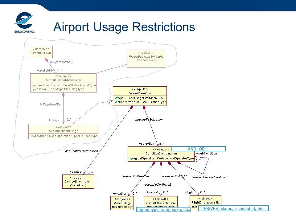 Airport Usage Restrictions engine type, wing span, etc. AND, OR… IFR/VFR, status, scheduled, etc.