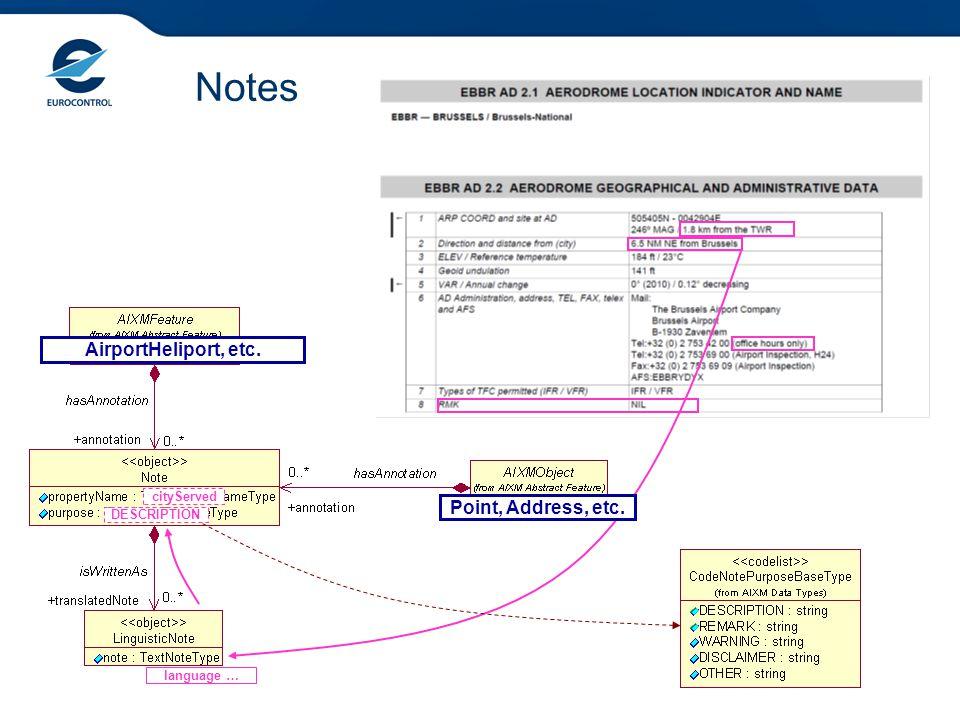 Notes AirportHeliport, etc. Point, Address, etc. cityServed DESCRIPTION language …
