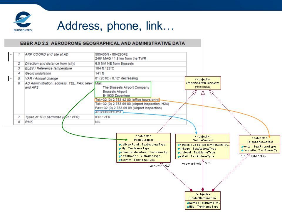 Address, phone, link…