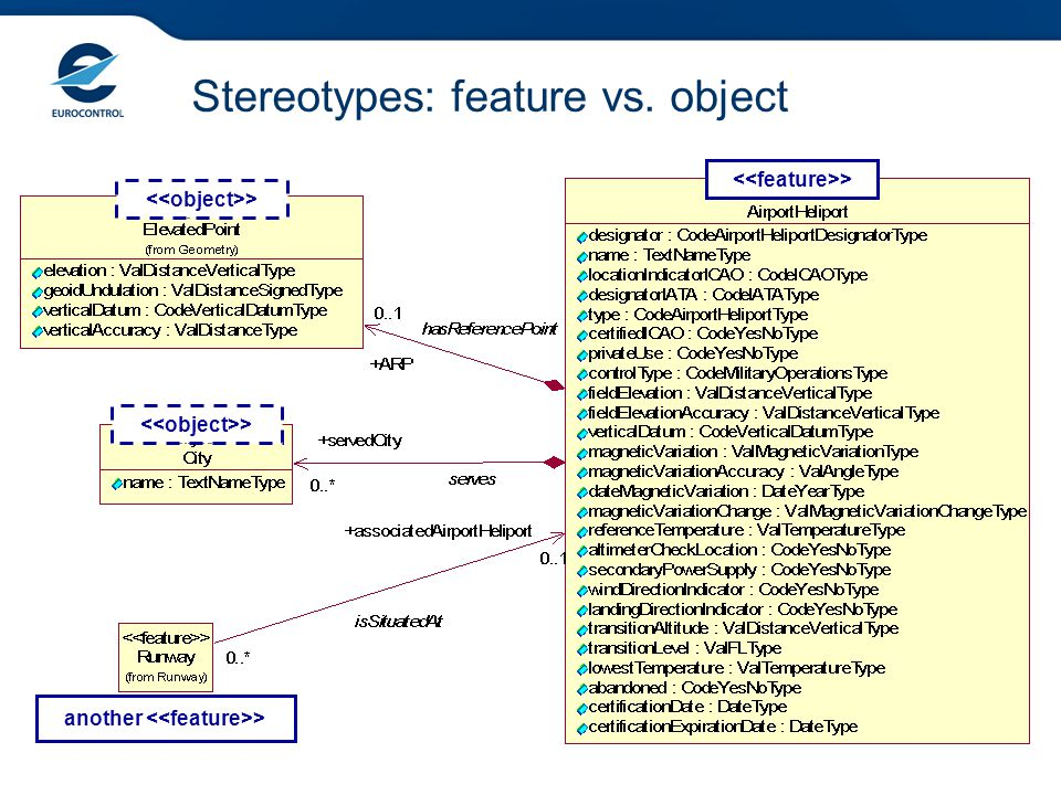Stereotypes: feature vs. object > another >
