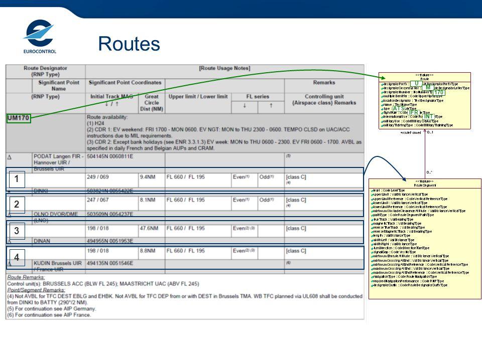 Routes U M 170 ATS IFR INT 12 3 4