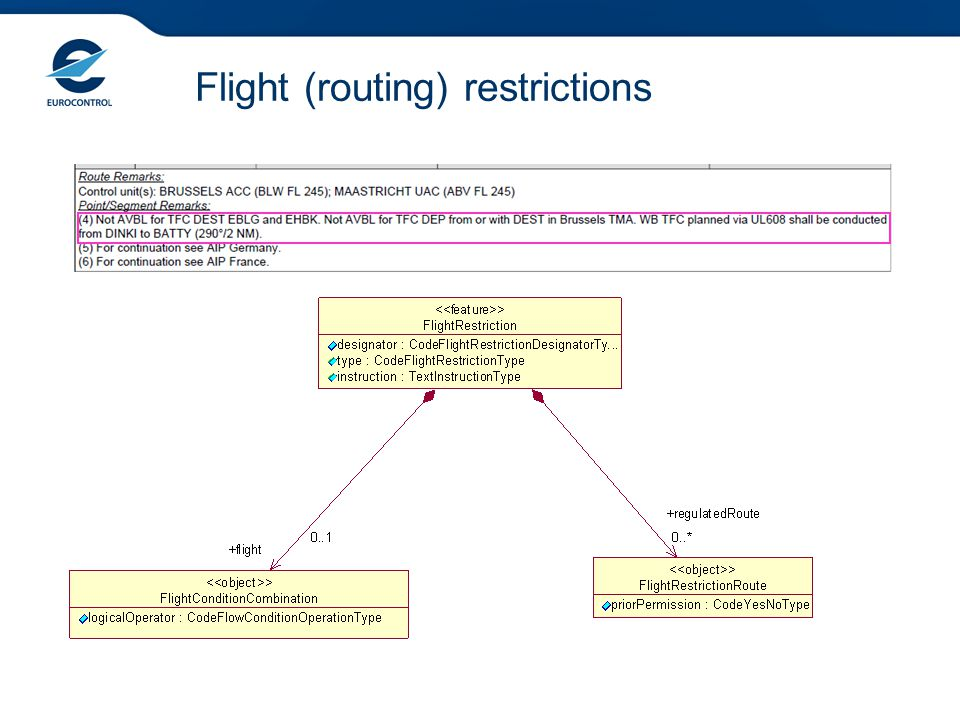 Flight (routing) restrictions