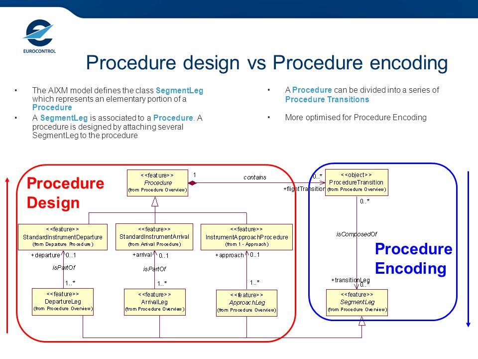 Procedure design vs Procedure encoding The AIXM model defines the class SegmentLeg which represents an elementary portion of a Procedure A SegmentLeg