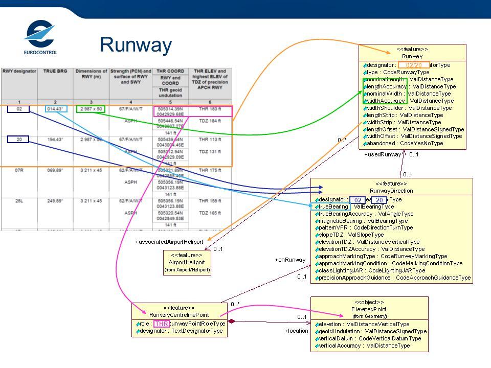 Runway 02/20 0220 THR