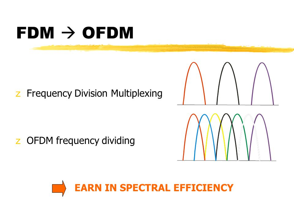 FDM  OFDM zFrequency Division Multiplexing zOFDM frequency dividing EARN IN SPECTRAL EFFICIENCY