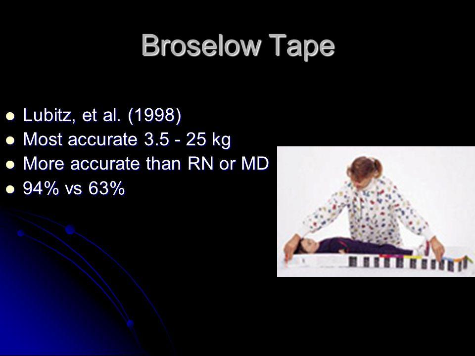Broselow Tape Lubitz, et al. (1998) Lubitz, et al. (1998) Most accurate 3.5 - 25 kg Most accurate 3.5 - 25 kg More accurate than RN or MD More accurat