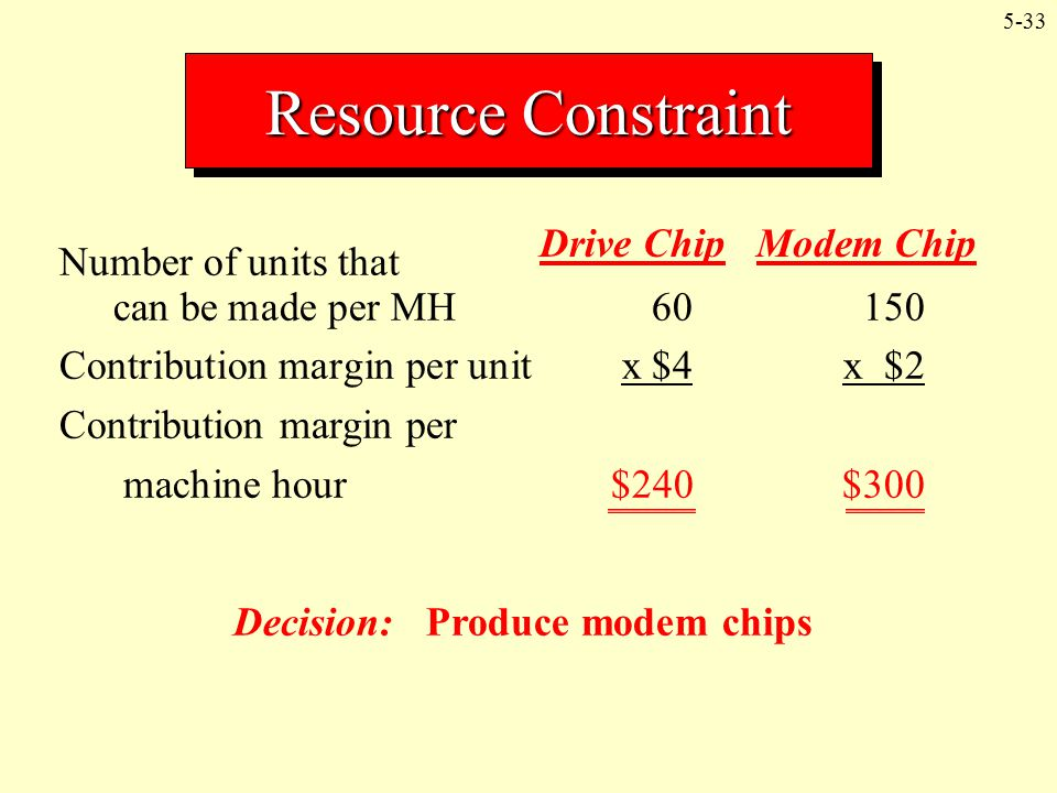 5-33 Number of units that can be made per MH 60 150 Contribution margin per unit x $4 x $2 Contribution margin per machine hour $240 $300 Resource Con