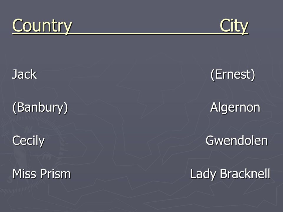 Country City Jack (Ernest) (Banbury)Algernon Cecily Gwendolen Miss Prism Lady Bracknell