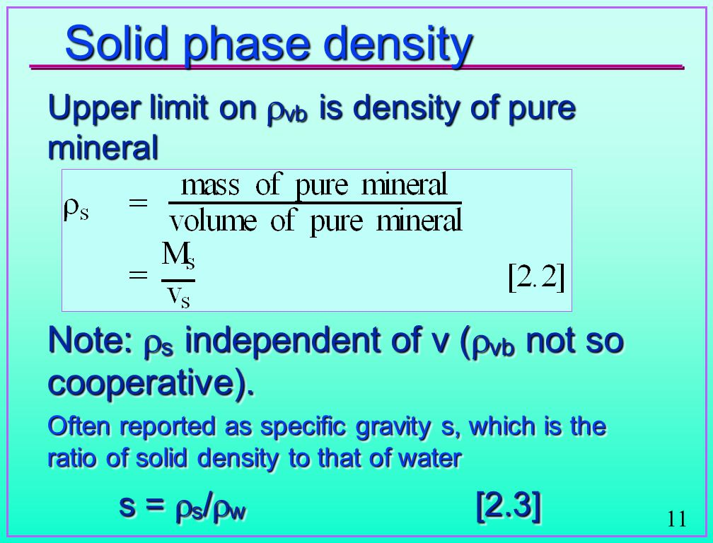 11 Solid phase density Upper limit on  vb is density of pure mineral Note:  s independent of v (  vb not so cooperative).
