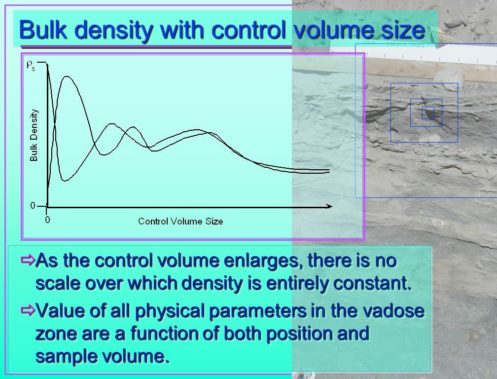 16 Bulk density with control volume size  As the control volume enlarges, there is no scale over which density is entirely constant.