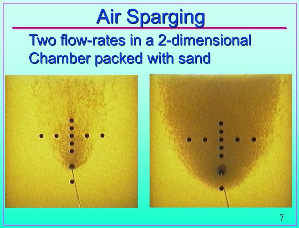 7 Air Sparging Two flow-rates in a 2-dimensional Chamber packed with sand
