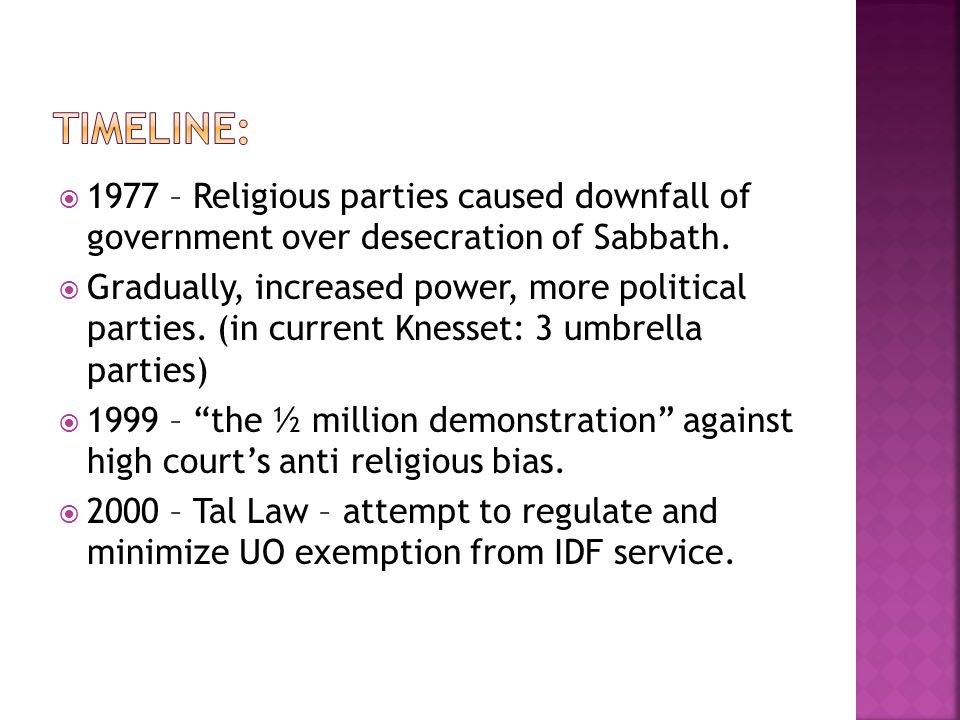  1977 – Religious parties caused downfall of government over desecration of Sabbath.