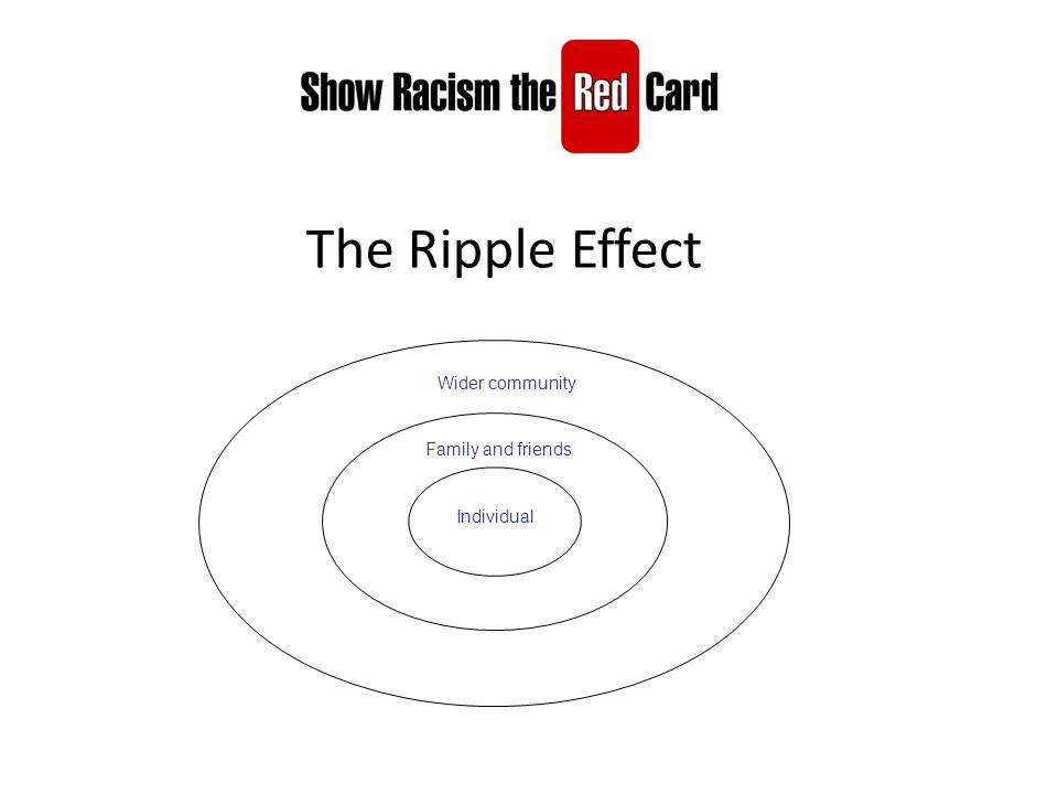 Individual Family and friends Wider community The Ripple Effect