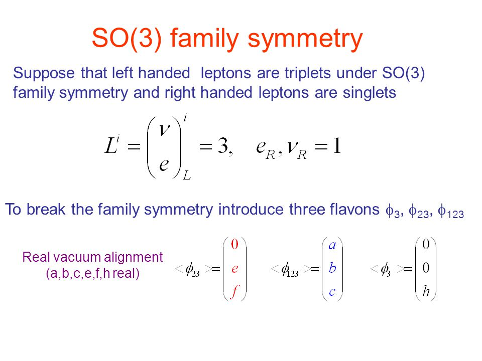 SO(3) family symmetry Suppose that left handed leptons are triplets under SO(3) family symmetry and right handed leptons are singlets Real vacuum alig