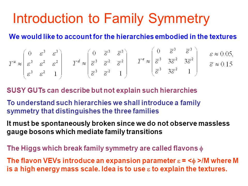 We would like to account for the hierarchies embodied in the textures Introduction to Family Symmetry SUSY GUTs can describe but not explain such hier