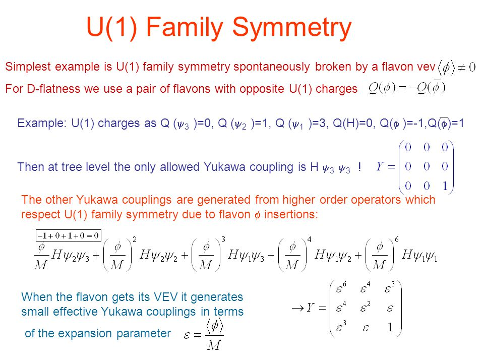 Simplest example is U(1) family symmetry spontaneously broken by a flavon vev For D-flatness we use a pair of flavons with opposite U(1) charges Examp
