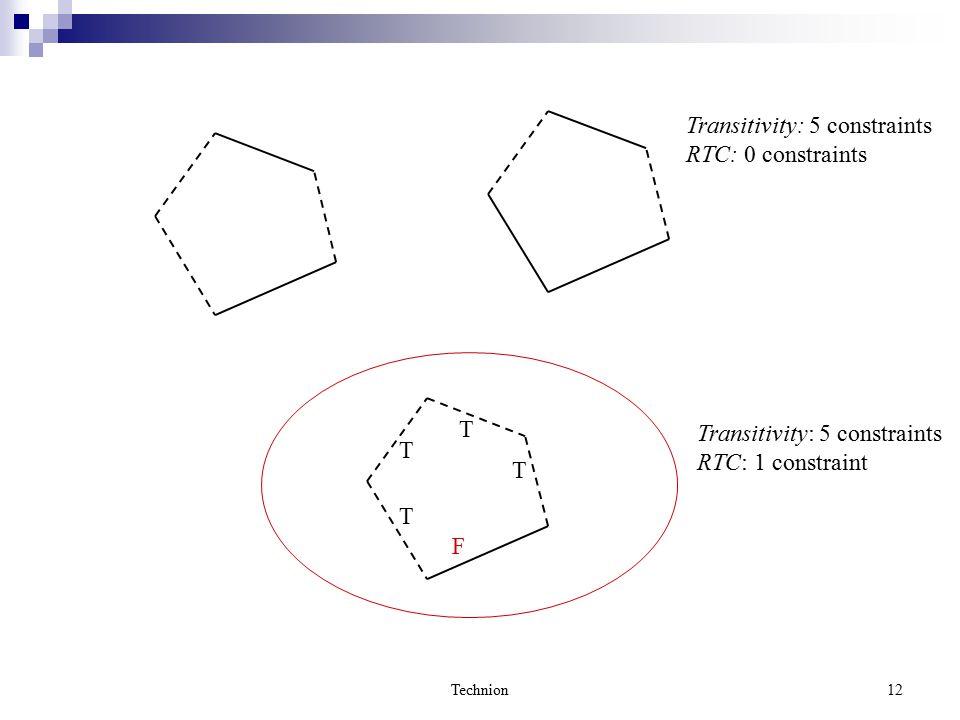Technion12 Transitivity: 5 constraints RTC: 0 constraints Transitivity: 5 constraints RTC: 1 constraint F T T T T