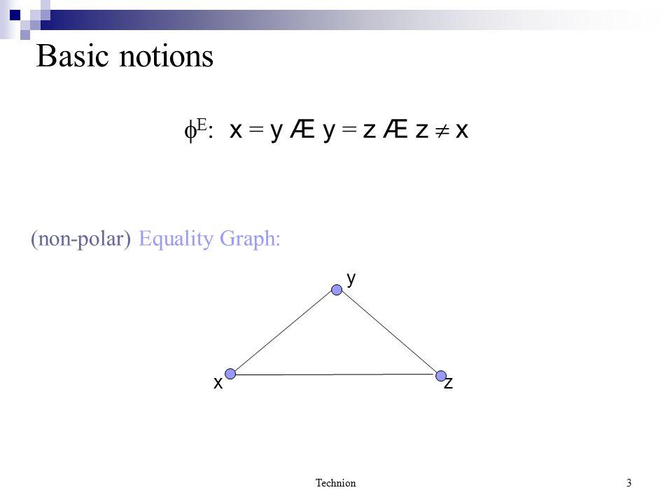 Technion3 Basic notions  E : x = y Æ y = z Æ z  x x y z (non-polar) Equality Graph: