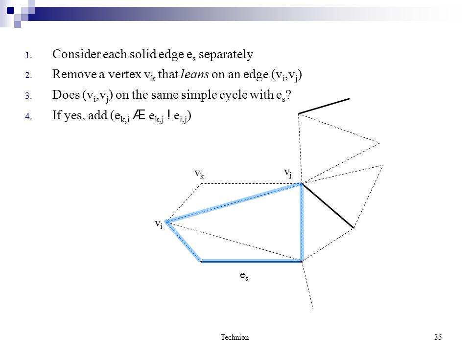 Technion35 vkvk vivi vjvj eses 1. Consider each solid edge e s separately 2.
