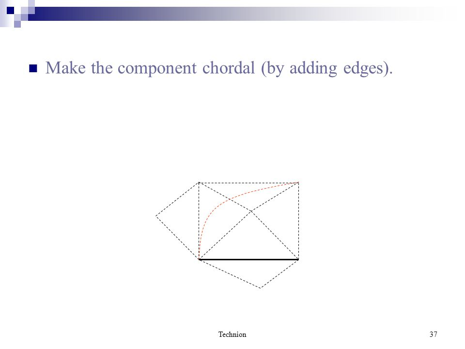 Technion37 Make the component chordal (by adding edges).