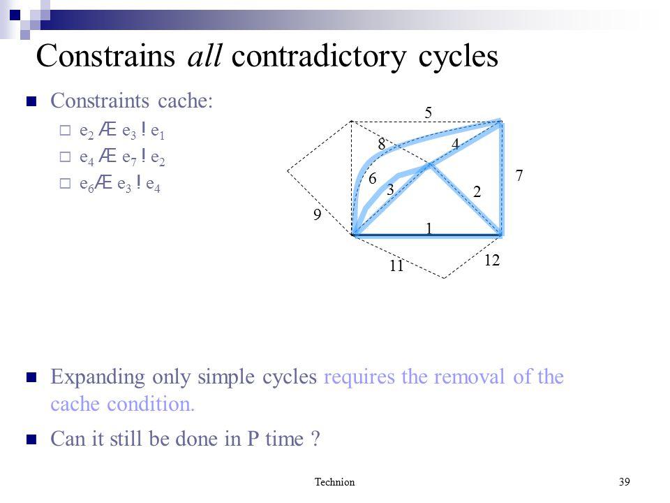 Technion39 Constrains all contradictory cycles Constraints cache:  e 2 Æ e 3 .