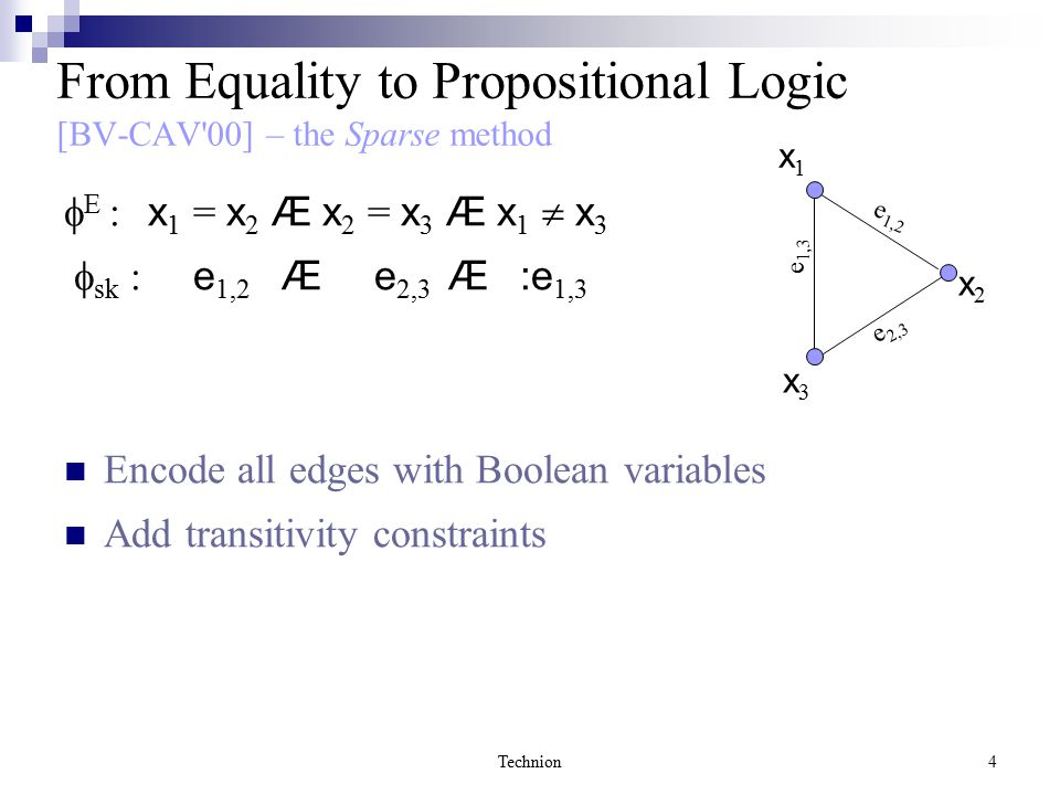 Technion35 vkvk vivi vjvj eses 1.Consider each solid edge e s separately 2.