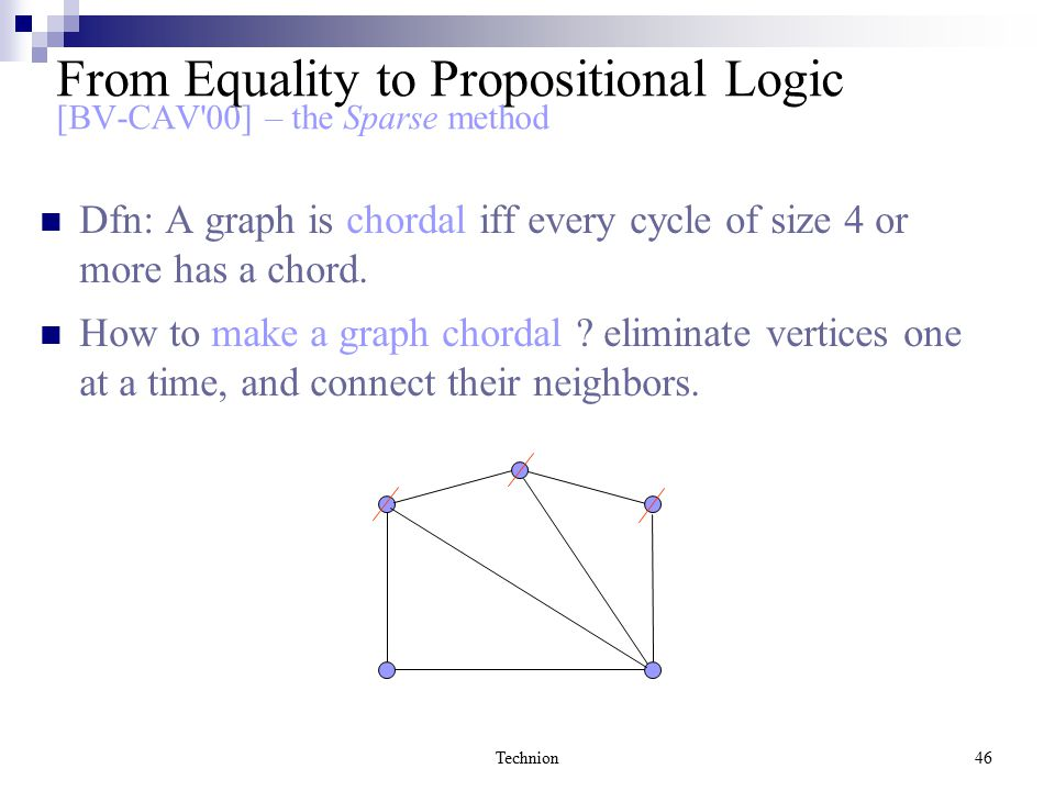 Technion46 Dfn: A graph is chordal iff every cycle of size 4 or more has a chord.