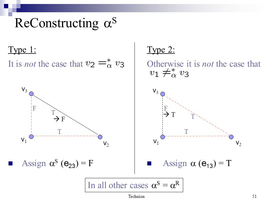 Technion51 ReConstructing  S Type 1: It is not the case that Assign  S ( e 23 ) = F Type 2: Otherwise it is not the case that Assign  ( e 13 ) = T F T T In all other cases  S =  R F T T  F  T v1v1 v2v2 v3v3 v1v1 v2v2 v3v3