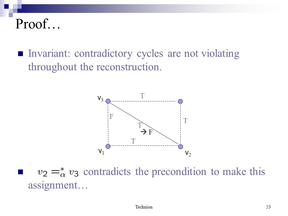 Technion53 Proof… Invariant: contradictory cycles are not violating throughout the reconstruction. contradicts the precondition to make this assignmen