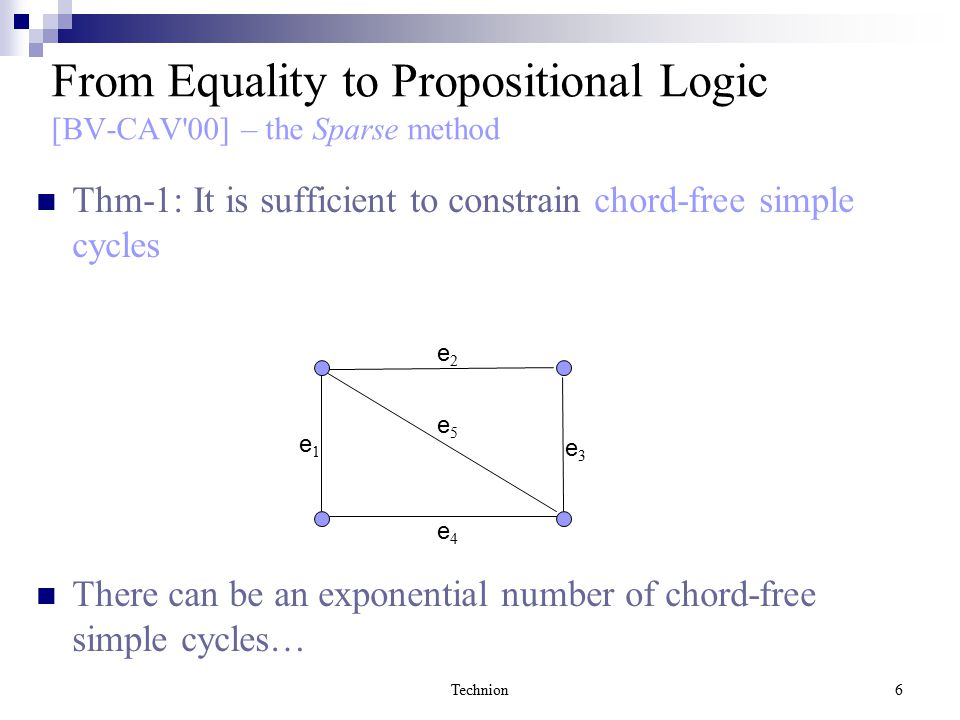 Technion6 Thm-1: It is sufficient to constrain chord-free simple cycles There can be an exponential number of chord-free simple cycles… e1e1 e2e2 e3e3 e4e4 e5e5 From Equality to Propositional Logic [BV-CAV 00] – the Sparse method