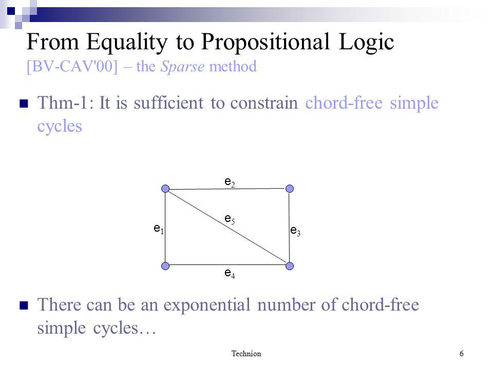 Technion7 Make the graph 'chordal'.