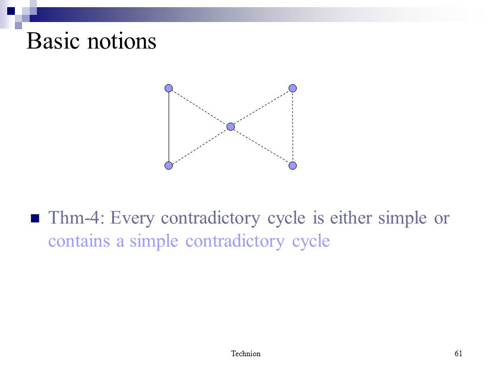 Technion61 Basic notions Thm-4: Every contradictory cycle is either simple or contains a simple contradictory cycle