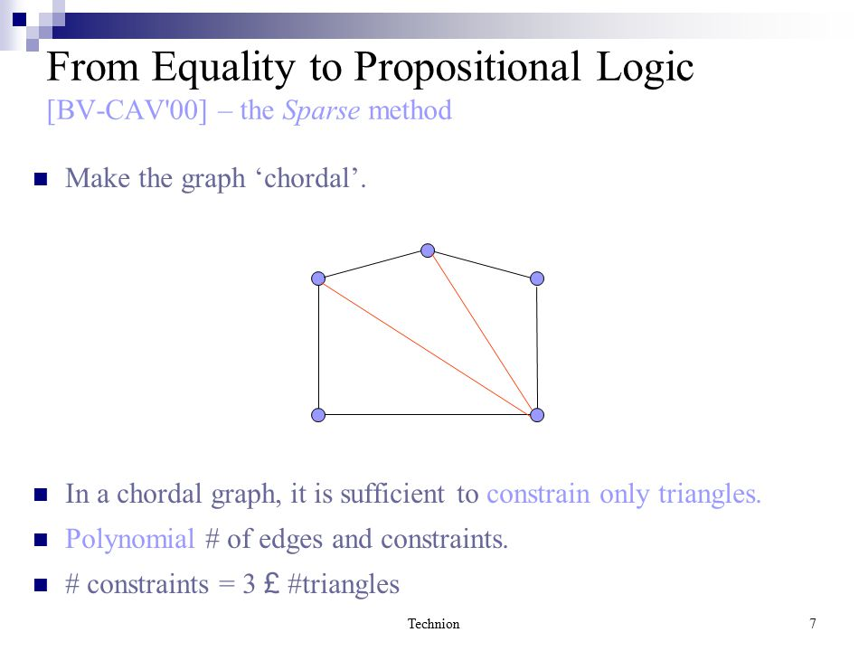 Technion58 Thm-1: It is sufficient to constrain simple cycles only e1e1 e2e2 e3e3 e4e4 e5e5 e6e6 T TT TT F From Equality to Propositional Logic [BV-CAV 00] – the Sparse method